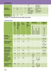 Tabele z referenčnimi vrednostmi